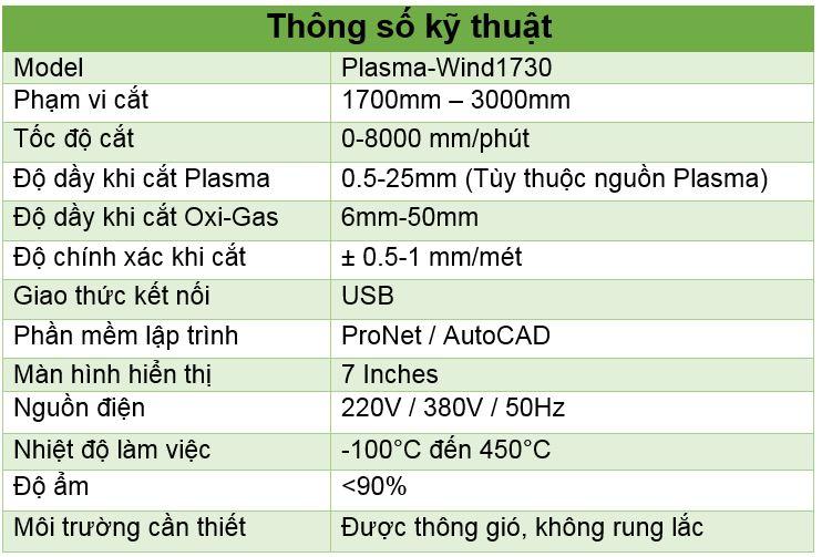 Thông số kỹ thuật máy cắt Plasma CNC