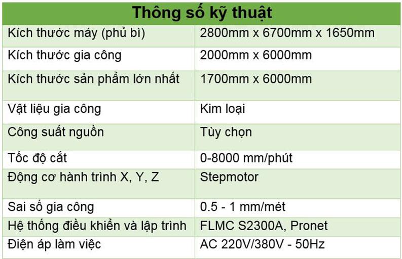 Thông số kỹ thuật máy cắt plasma