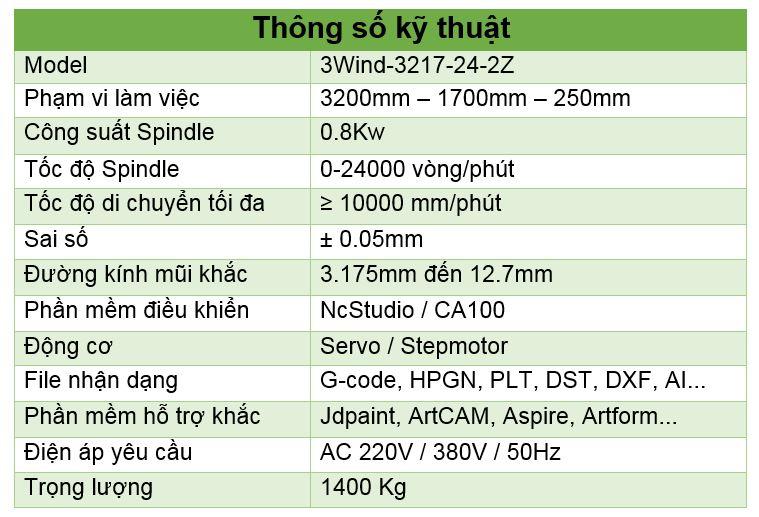 Thông số kỹ thuật máy chạm khắc gỗ CNC