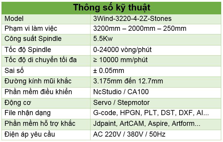 Thông số kỹ thuật máy cnc khắc đá khổ lớn
