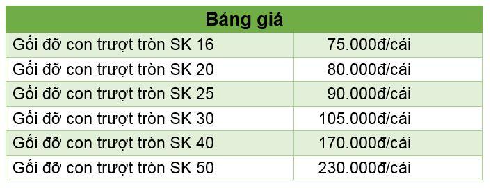 Bảng giá gối đỡ ray tròn SK