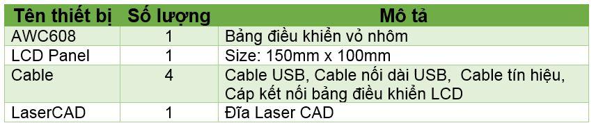 Phụ kiện đi kèm Bộ điều khiển máy Laser AWC 608