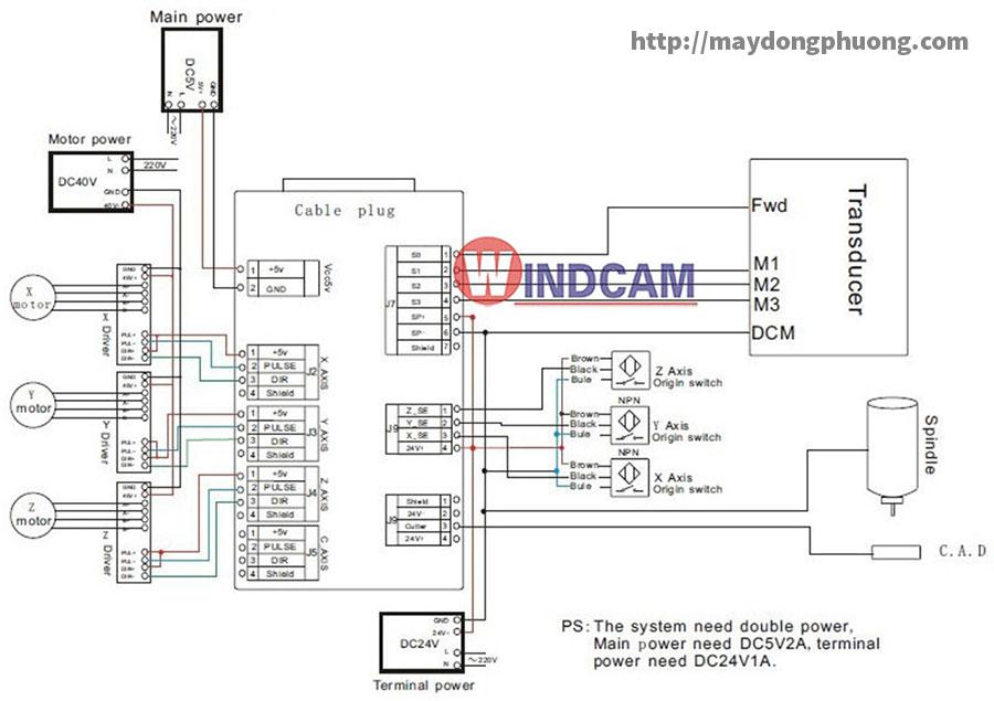 Sơ đồ mạch điều khiển cầm tay DSP
