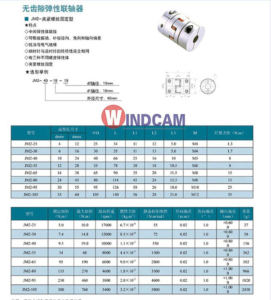Thông số kỹ thuật Khớp nối máy CNC