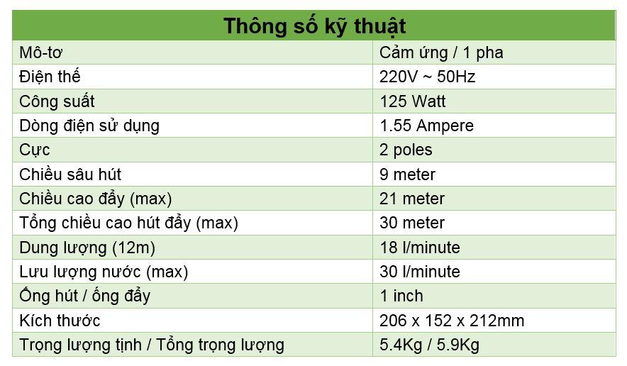 Thông số kỹ thuật máy bơm nước panasonic