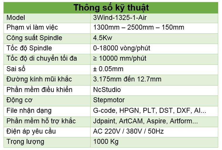 Thông số kỹ thuật máy cắt khắc CNC