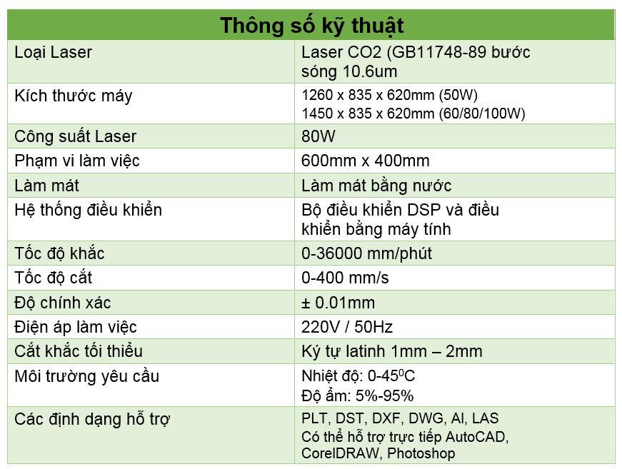 Thông số kỹ thuật máy cắt khắc laser 6040
