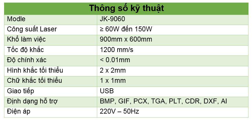Thông số kỹ thuật máy cắt khắc laser 9060