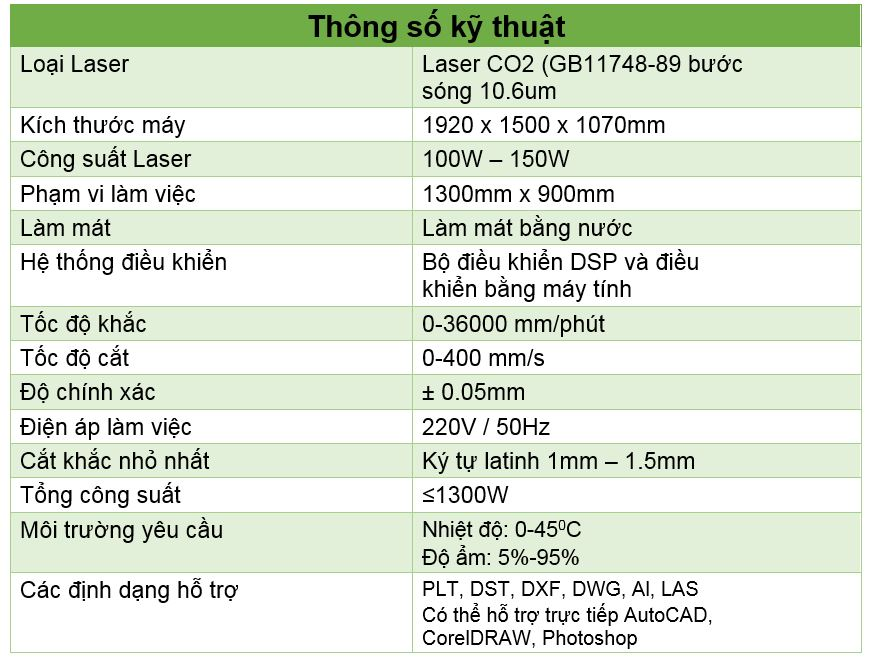 Thông số kỹ thuật máy cắt laser 1390