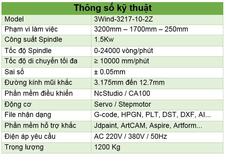 Thông số kỹ thuật máy cnc khắc gỗ 3d