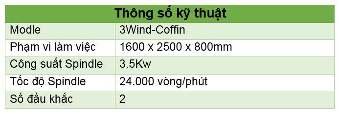 Thông số kỹ thuật máy CNC khắc quan tài