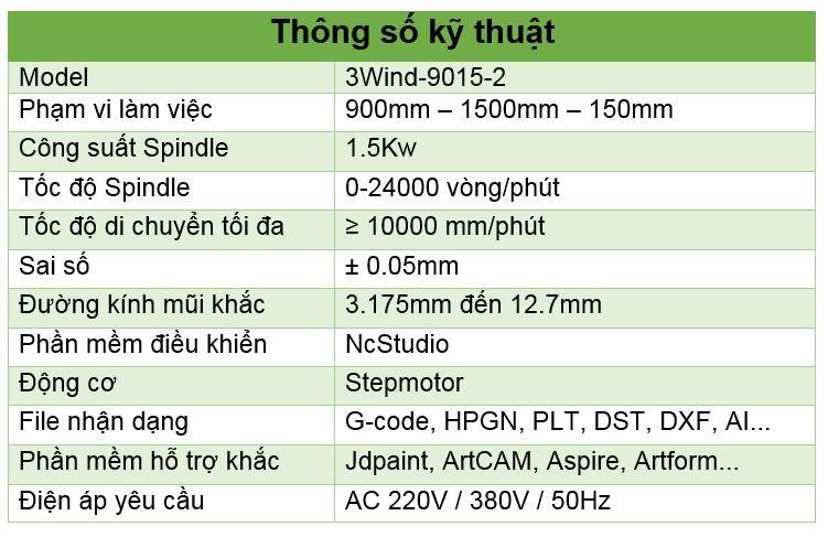 Thông số kỹ thuật máy CNC mini