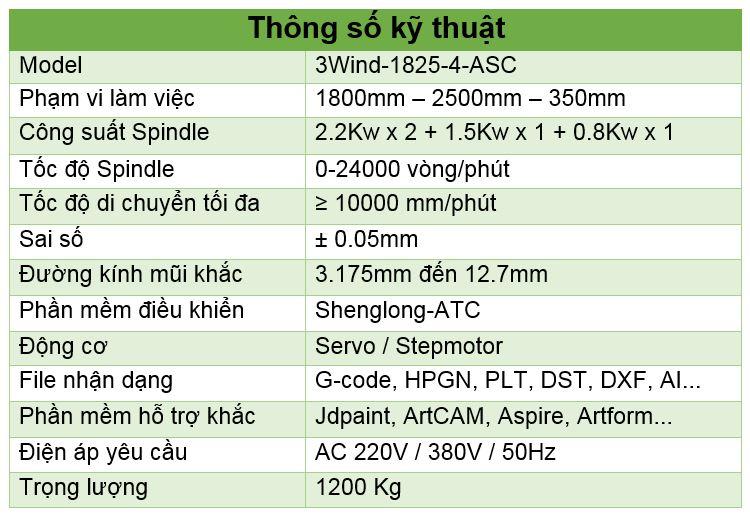 Thông số kỹ thuật máy CNC thay dao tự động