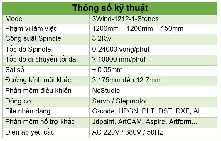 Thông số kỹ thuật máy điêu khắc đá