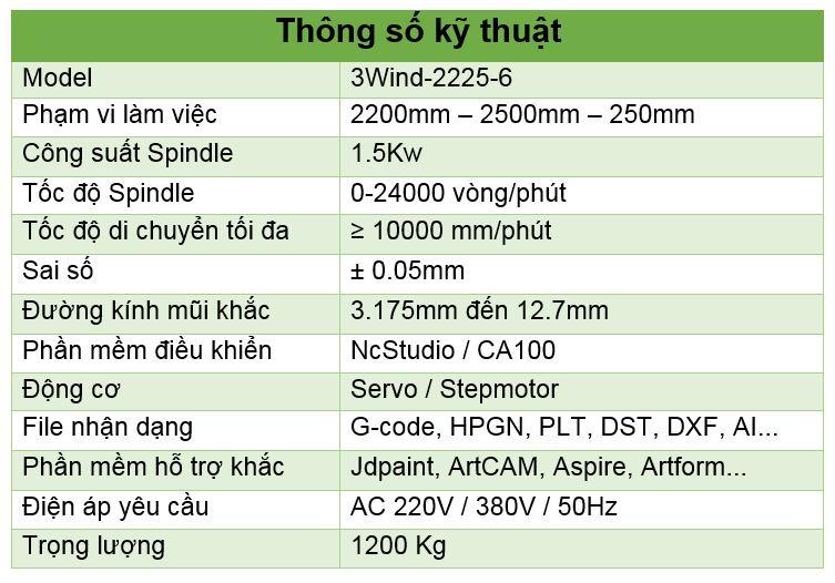 Thông số kỹ thuật của máy 6 mũi
