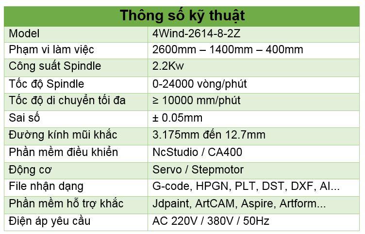 Thông số kỹ thuật máy đục tượng 4d
