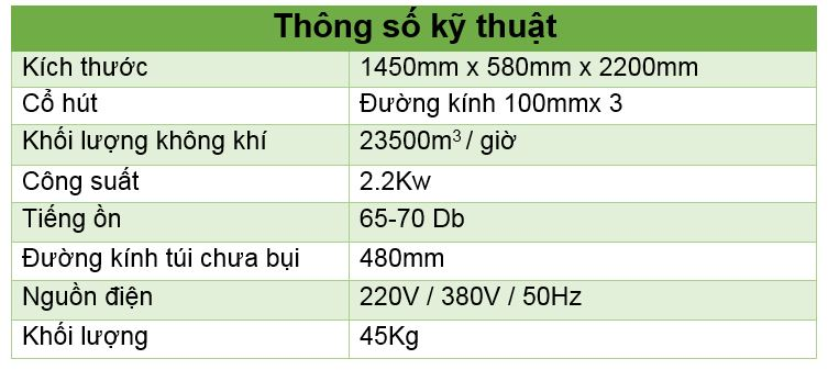 Thông số kỹ thuật máy hút bụi 2 túi vải