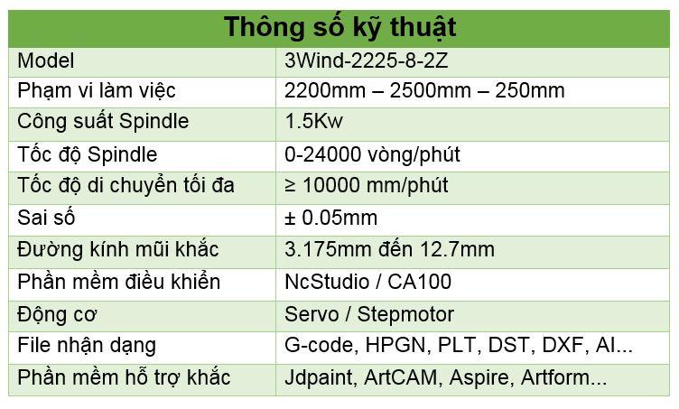 Thông số kỹ thuật máy khắc CNC