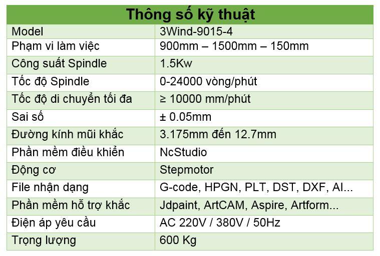Thông số kỹ thuật máy khắc gỗ CNC mini