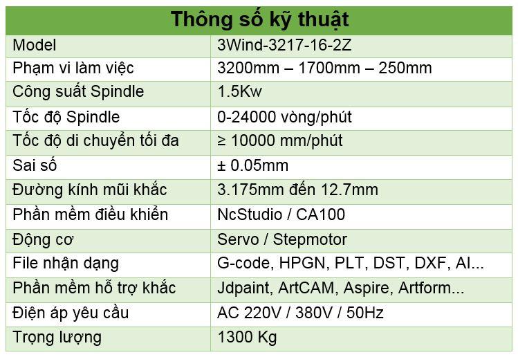 Thông số kỹ thuật máy khắc gỗ CNC