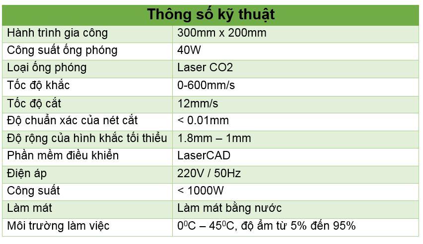 Thông số kỹ thuật máy khắc laser 3020