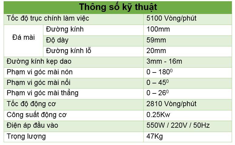 Thông số kỹ thuật máy màu mũi đục U2