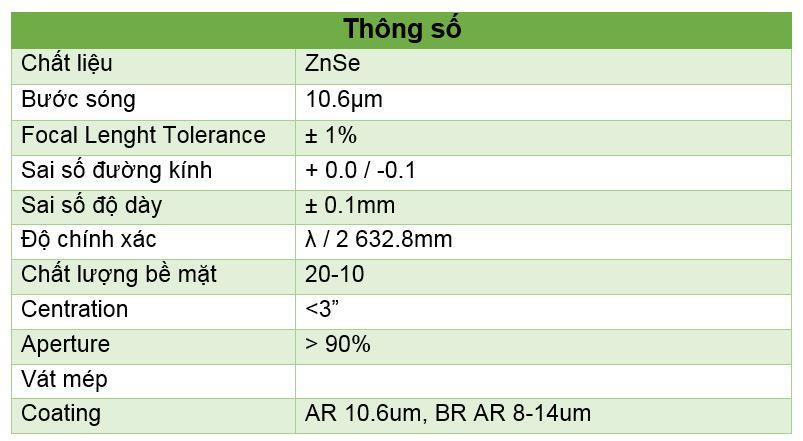 Thông số kỹ thuật thấu kính laser