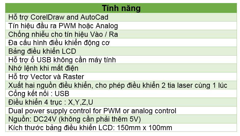 Tính năng Bộ điều khiển máy Laser AWC 608
