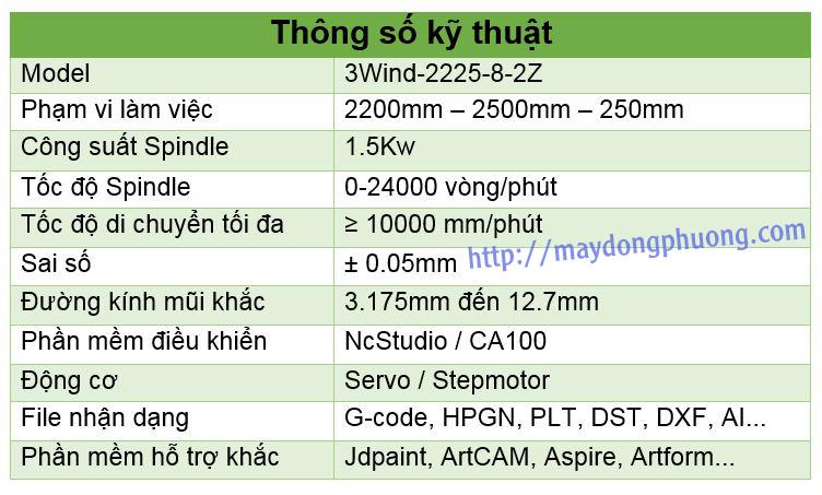 Thông số kỹ thuật máy cnc 8 mũi
