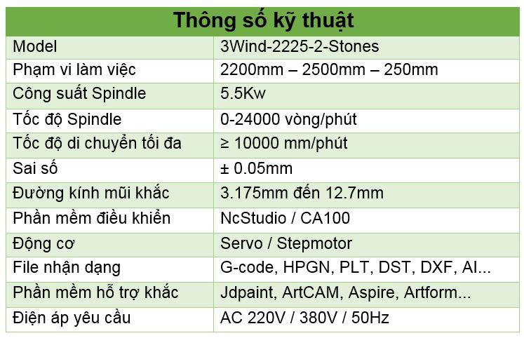 Thông số kỹ thuật máy cnc khắc đá 3d