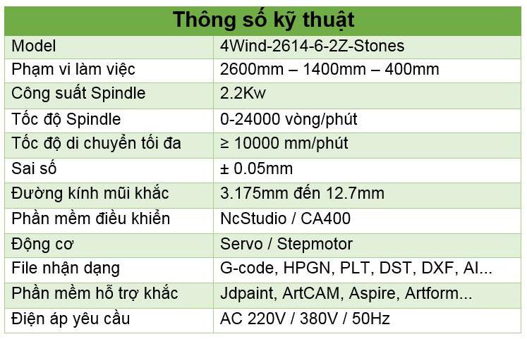 Thông số kỹ thuật máy đục tượng đá CNC