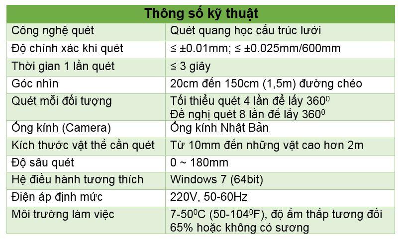Thông số kỹ thuật máy scan 3d