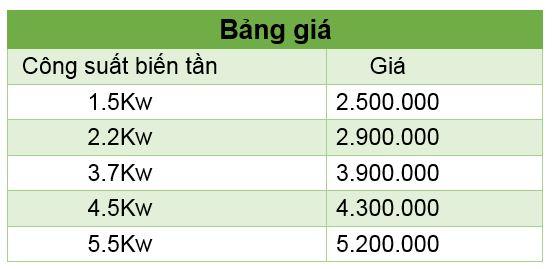 Bảng giá biến tần