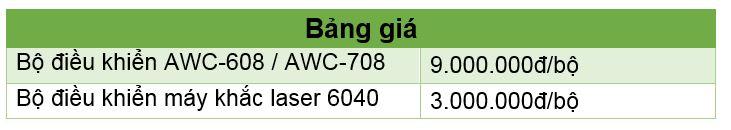 Bảng giá Bộ điều khiển máy Laser AWC 608