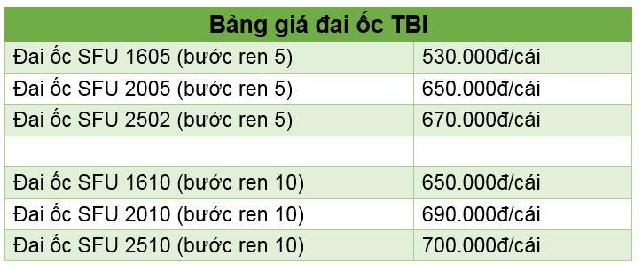 Bảng giá đai ốc TBI