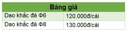 Bảng giá dao khắc đá CNC