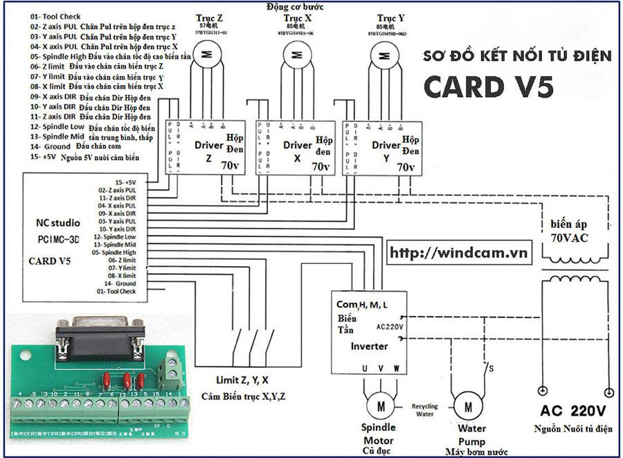 Sơ đồ đấu nối card V5