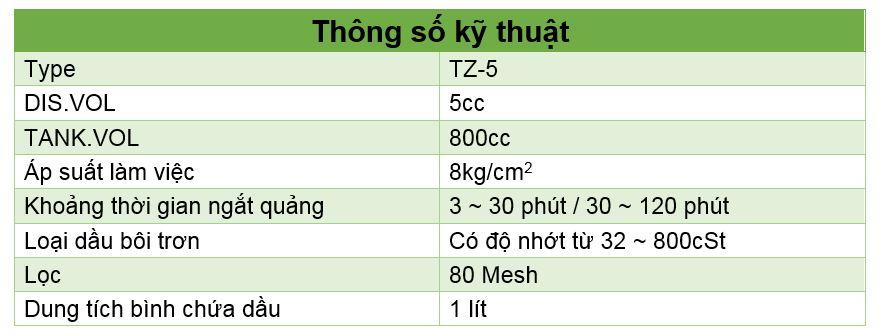 Thông số kỹ thuật bình bơm dầu máy CNC