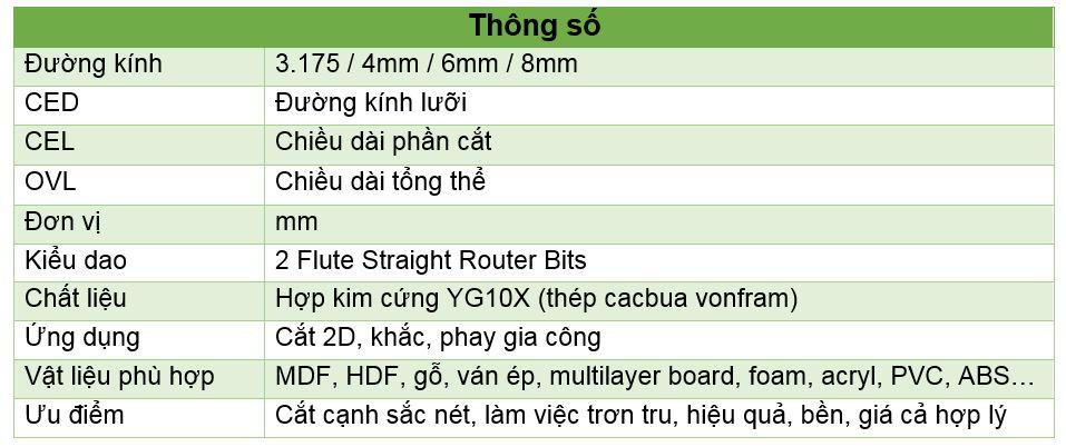 Thông số kỹ thuật Dao 2me thẳng