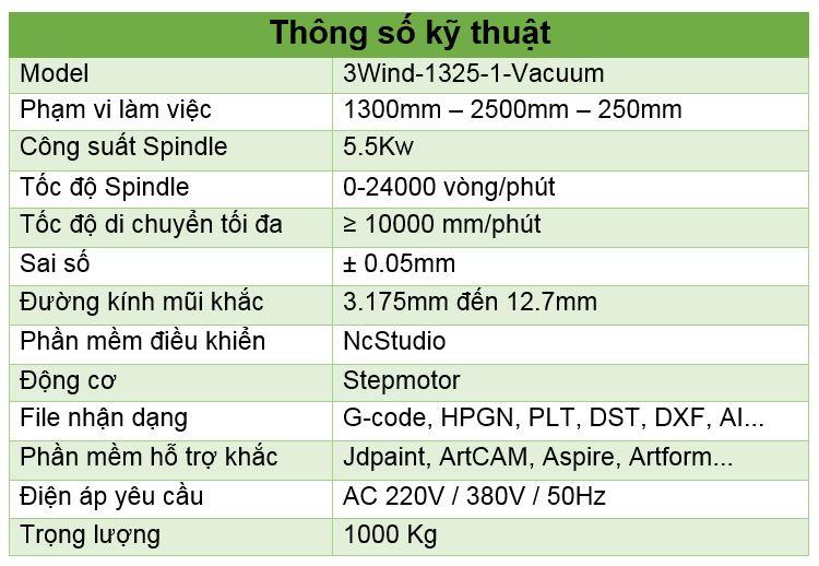 Thông số kỹ thuật máy cắt CNC hút chân không