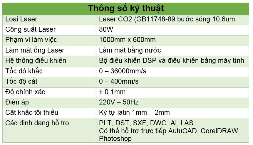 Thông số kỹ thuật máy cắt khắc Laser 1060