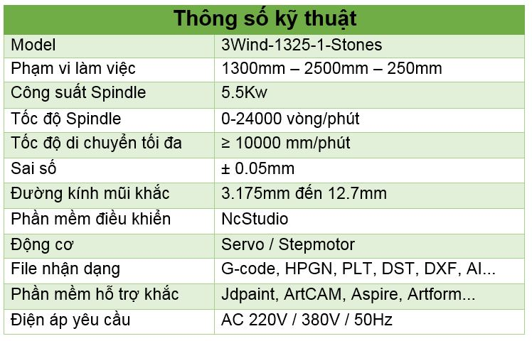 Thông số kỹ thuật máy CNC đục khắc đá