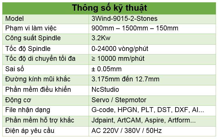 Thông số kỹ thuật máy cnc khắc đá