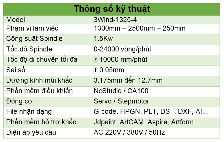 Thông số kỹ thuật máy đục 4 mũi