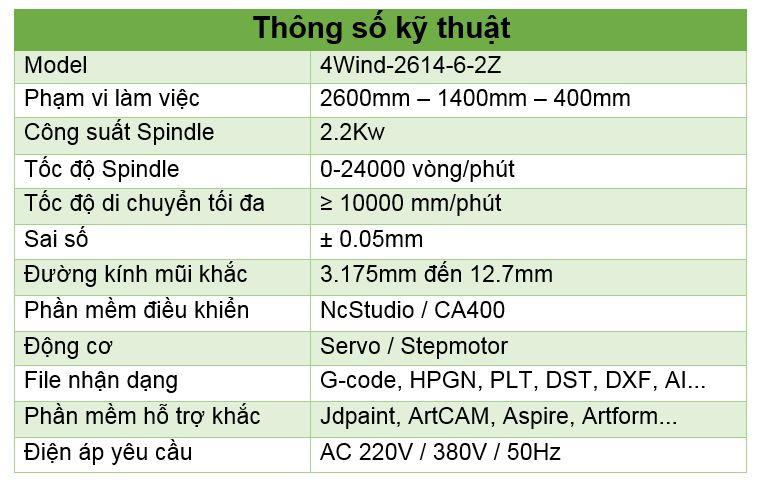 Thông số kỹ thuật máy đục tượng CNC