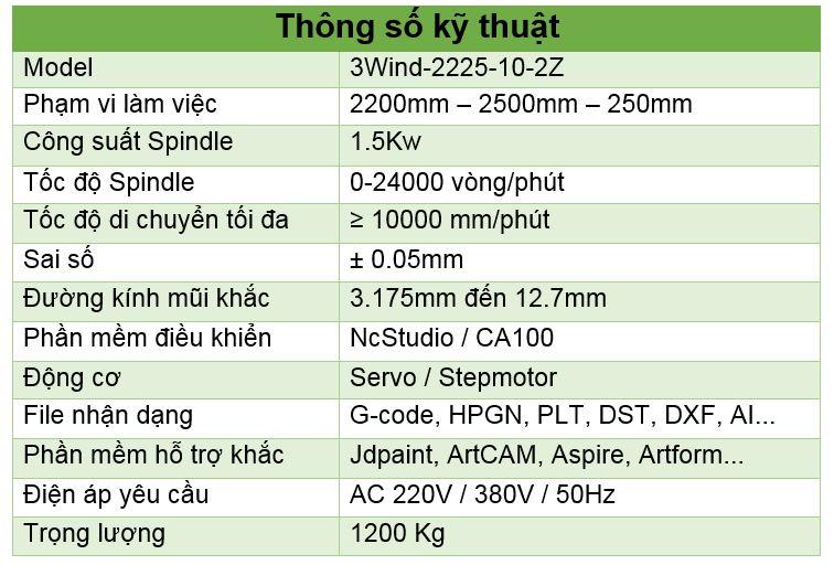 Thông số kỹ thuật máy đục vi tính CNC
