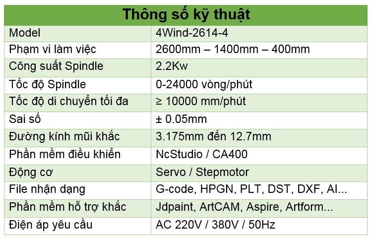 Thông số kỹ thuật máy khắc tượng gỗ vi tính