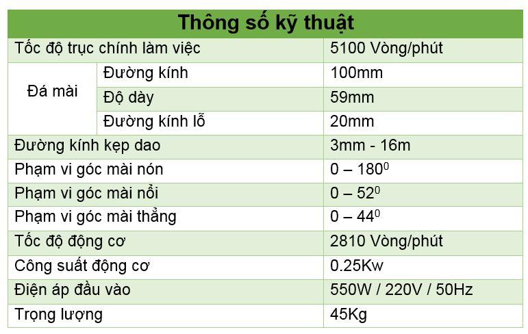 Thông số kỹ thuật máy mài dao CNC U1