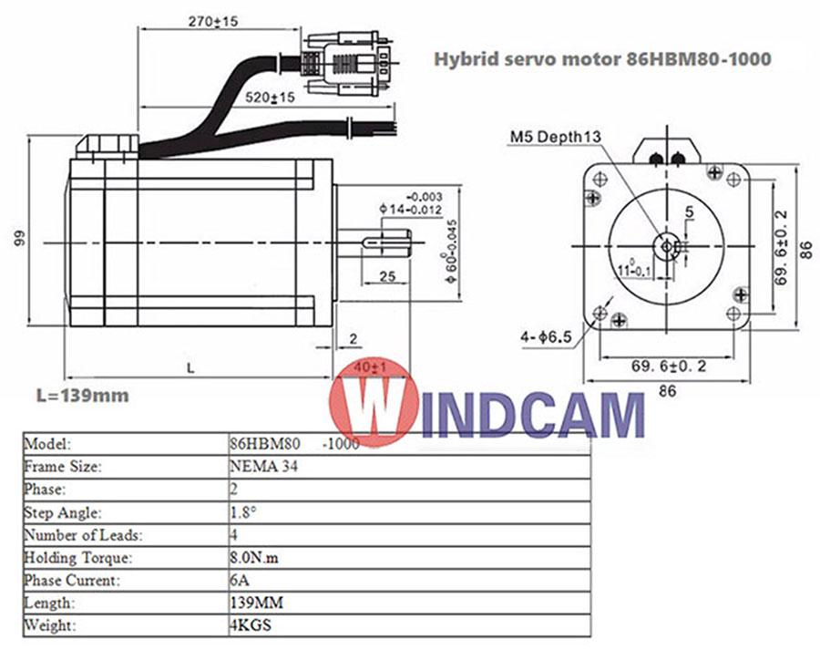 Thông số kỹ thuật servo motor 86HBM80-1000-1