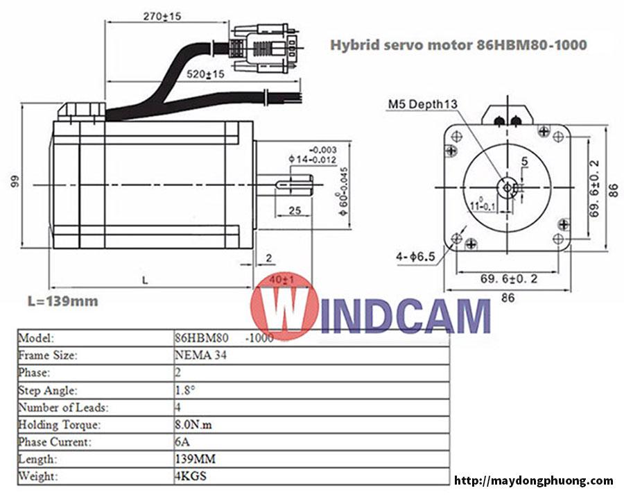Thông số kỹ thuật servo 86HBM80-01-1000